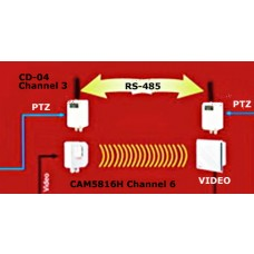 Camsat CD5804 PTZ Wireless Telemetry and Video Kit