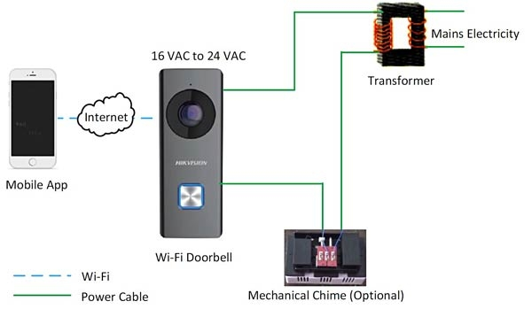 DS-KB6003-WIP Wifi Video Doorbell Smartphone